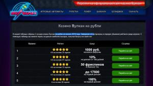 Казино Вулкан на рубли: топ 5 заведений для онлайн игры