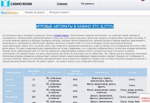 Игровые автоматы free-avtomaty-play.com играть на официальном сайте Сто Слотов