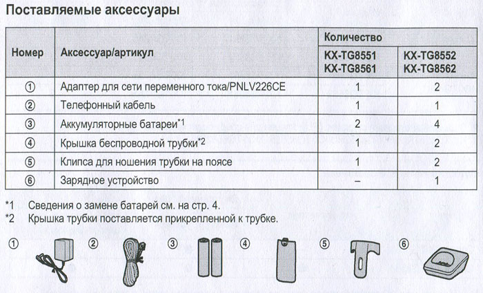 Panasonic KX-TG8561 RUR DECT телефон